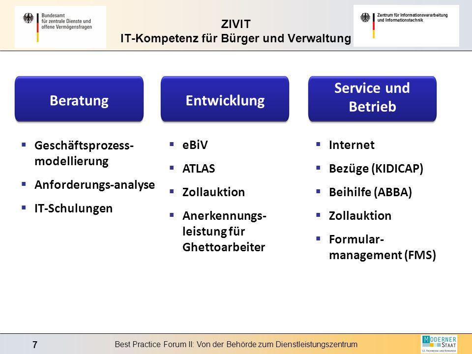 ZIVIT IT-Kompetenz für Bürger und Verwaltung