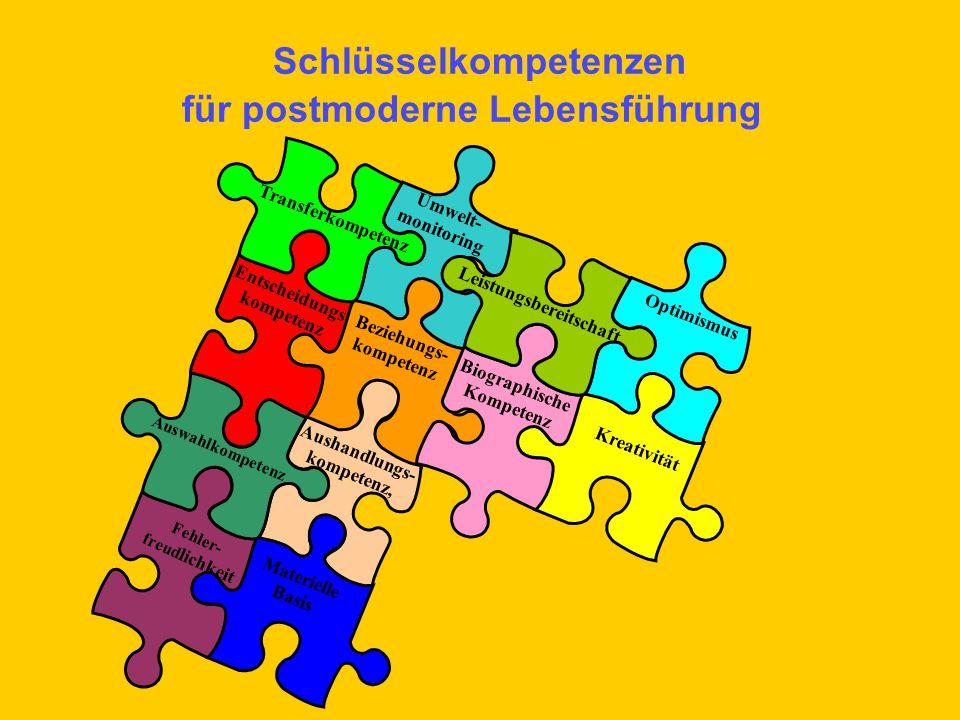 Schlüsselkompetenzen für postmoderne Lebensführung