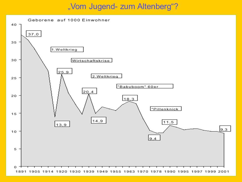 """""""Vom Jugend- zum Altenberg"""