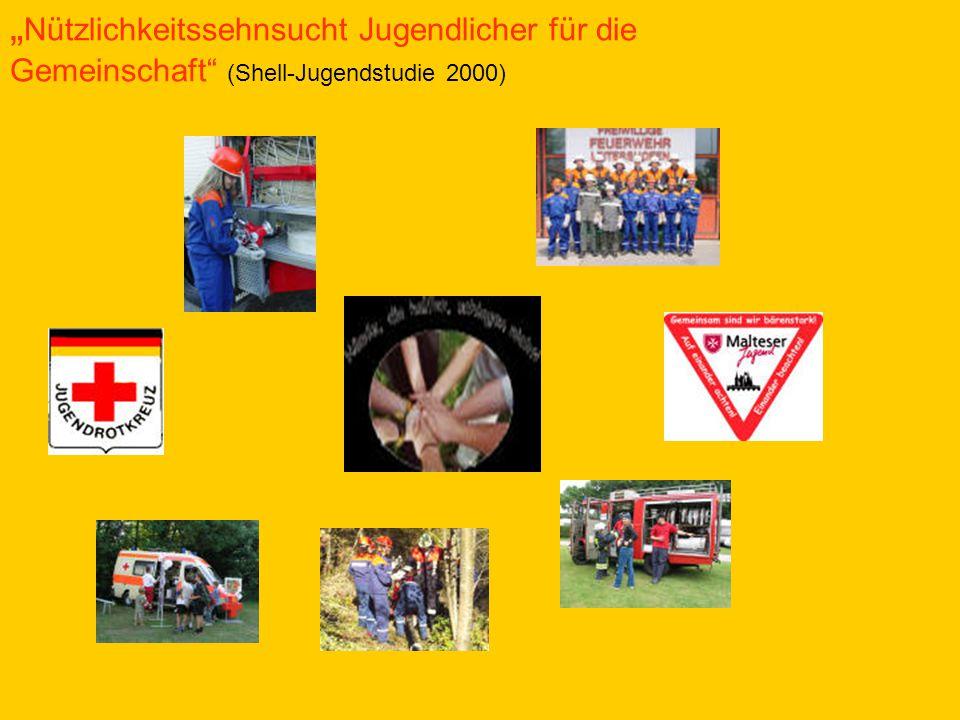 """""""Nützlichkeitssehnsucht Jugendlicher für die Gemeinschaft (Shell-Jugendstudie 2000)"""