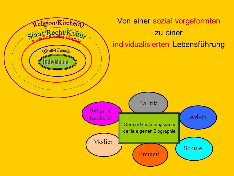 Von einer sozial vorgeformten zu einer individualisierten Lebensführung