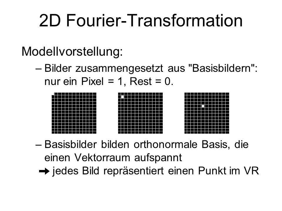 2D Fourier-Transformation