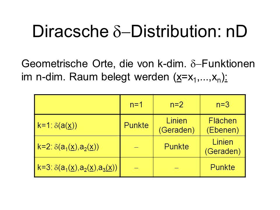 Diracsche d-Distribution: nD