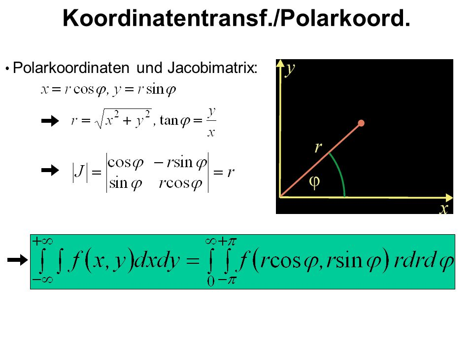 Koordinatentransf./Polarkoord.