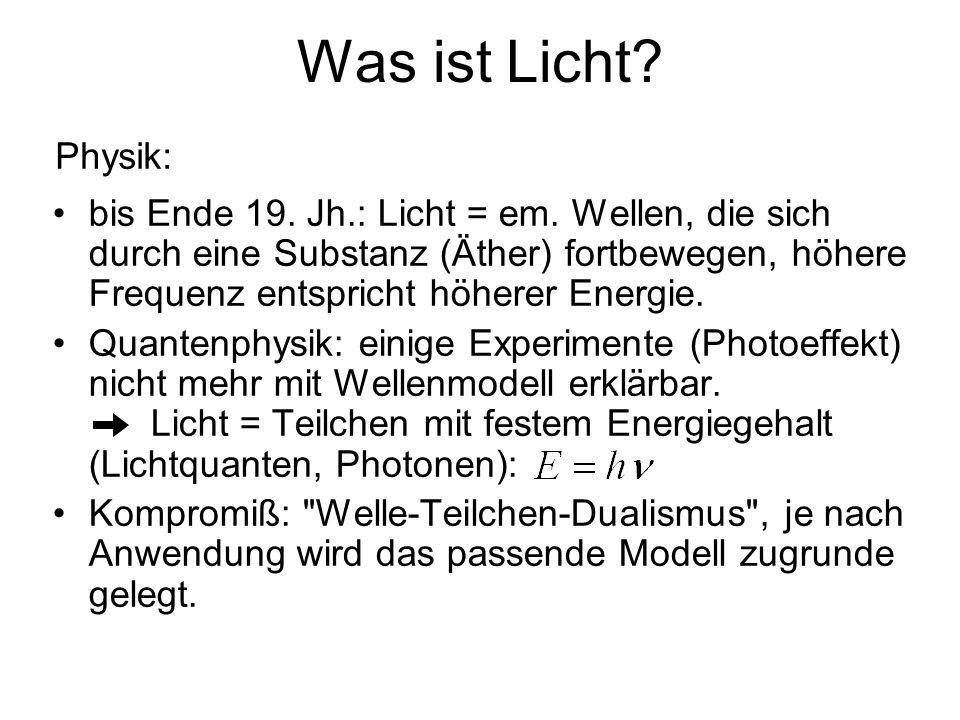 Was ist Licht Physik: