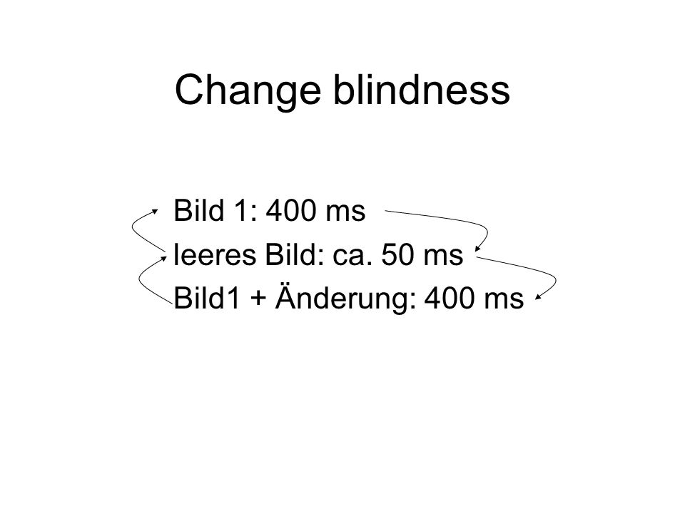 Change blindness Bild 1: 400 ms leeres Bild: ca. 50 ms