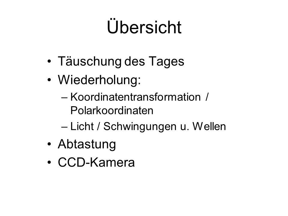 Übersicht Täuschung des Tages Wiederholung: Abtastung CCD-Kamera