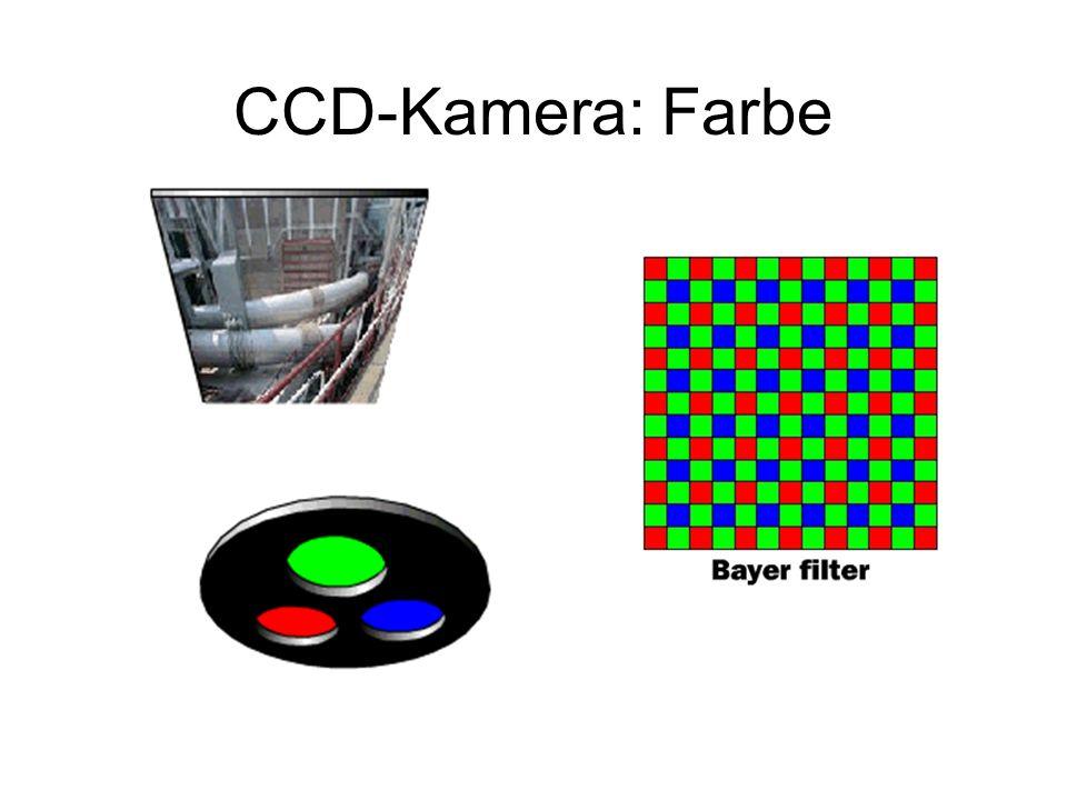 CCD-Kamera: Farbe