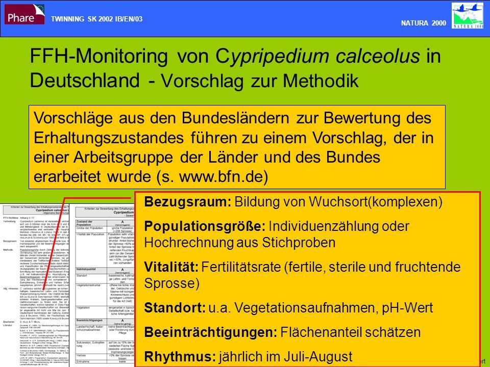 TWINNING SK 2002 IB/EN/03 NATURA 2000. FFH-Monitoring von Cypripedium calceolus in Deutschland - Vorschlag zur Methodik.