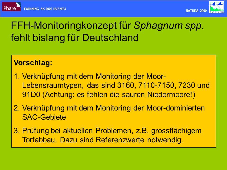 FFH-Monitoringkonzept für Sphagnum spp. fehlt bislang für Deutschland