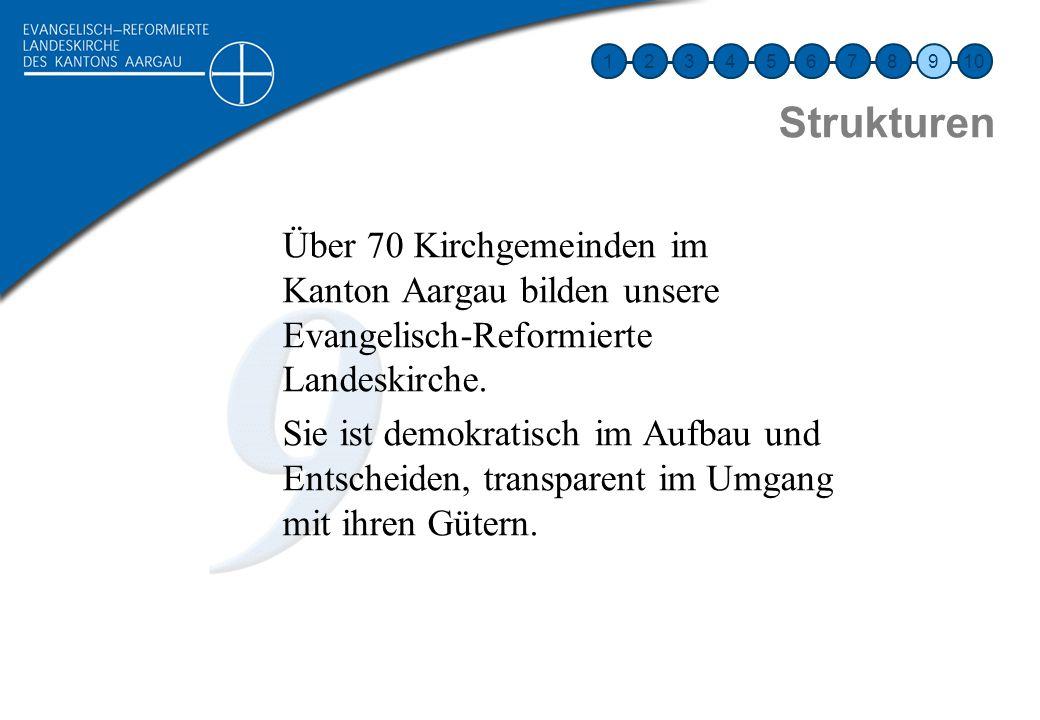 1 2. 3. 4. 5. 6. 7. 8. 9. 10. Strukturen. Über 70 Kirchgemeinden im Kanton Aargau bilden unsere Evangelisch-Reformierte Landeskirche.