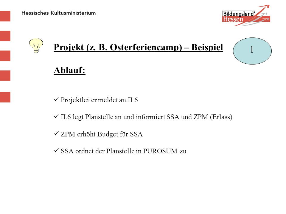 Projekt (z. B. Osterferiencamp) – Beispiel Ablauf: 1