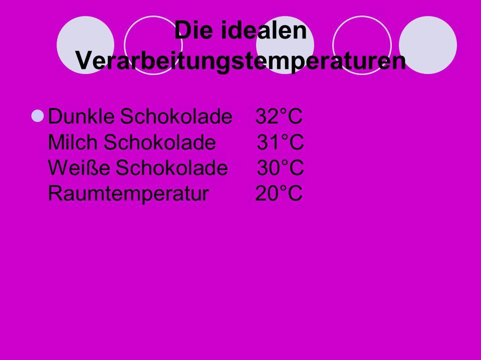 Die idealen Verarbeitungstemperaturen