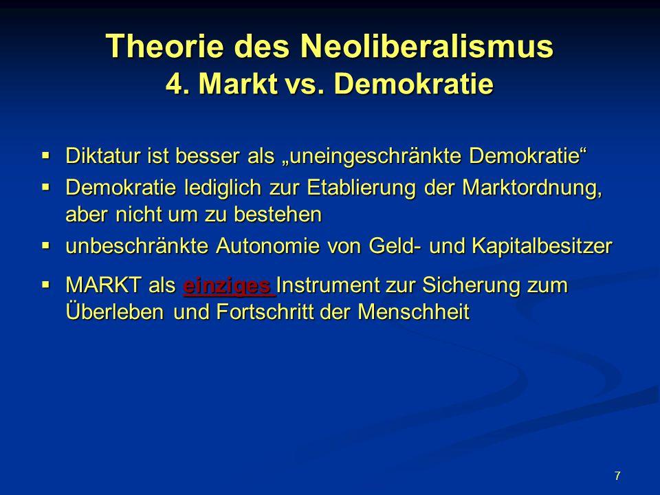 Theorie des Neoliberalismus 4. Markt vs. Demokratie