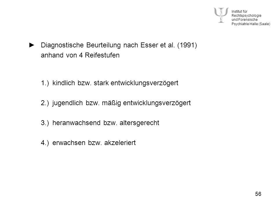 ► Diagnostische Beurteilung nach Esser et al. (1991)