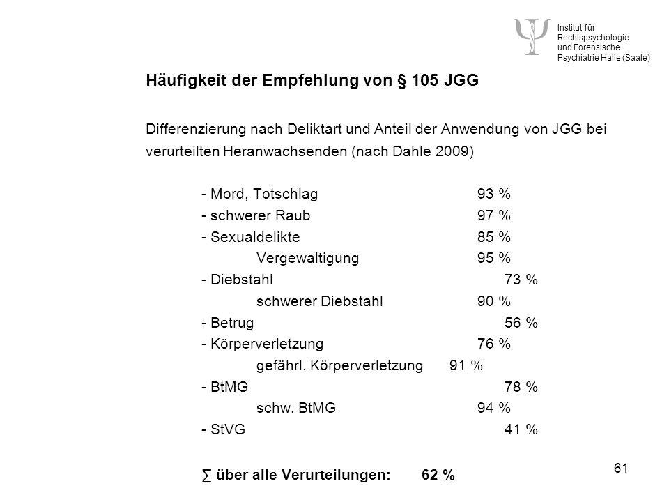 Häufigkeit der Empfehlung von § 105 JGG