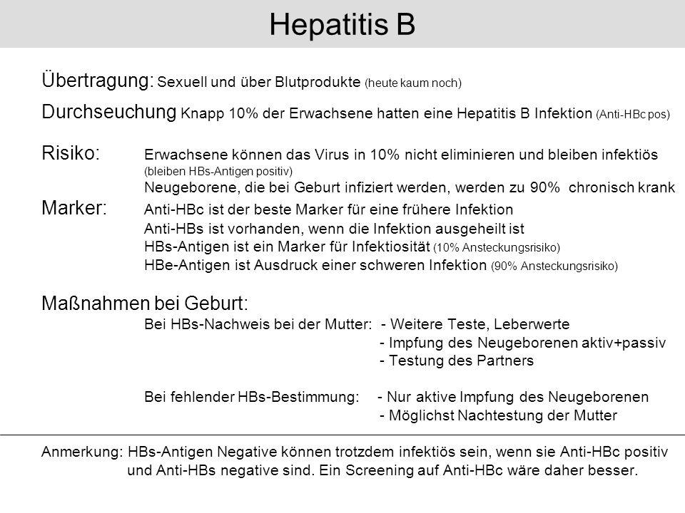 Hepatitis B Übertragung: Sexuell und über Blutprodukte (heute kaum noch)