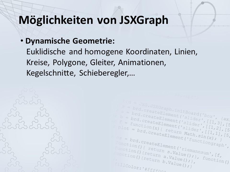 Möglichkeiten von JSXGraph