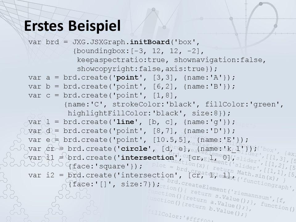 Erstes Beispiel var brd = JXG.JSXGraph.initBoard( box ,
