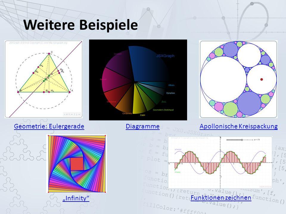 Weitere Beispiele Geometrie: Eulergerade Diagramme