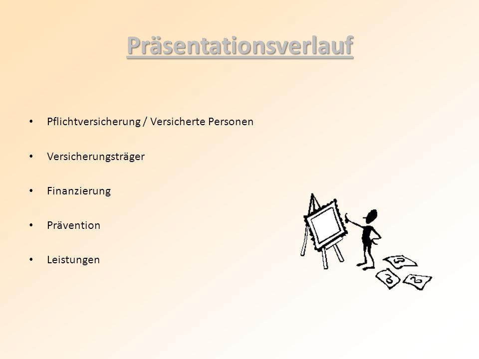 Präsentationsverlauf