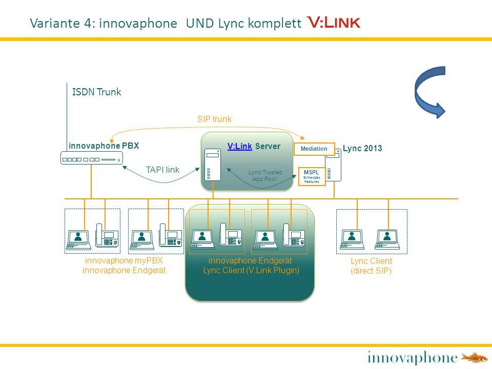 Variante 4: innovaphone UND Lync komplett