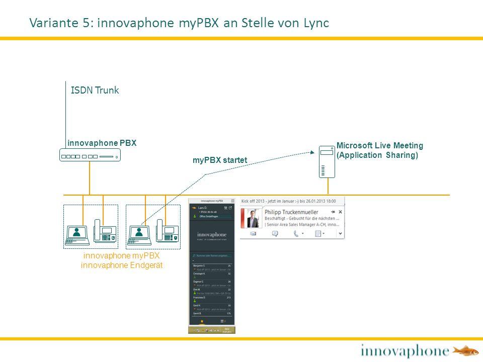 Variante 5: innovaphone myPBX an Stelle von Lync
