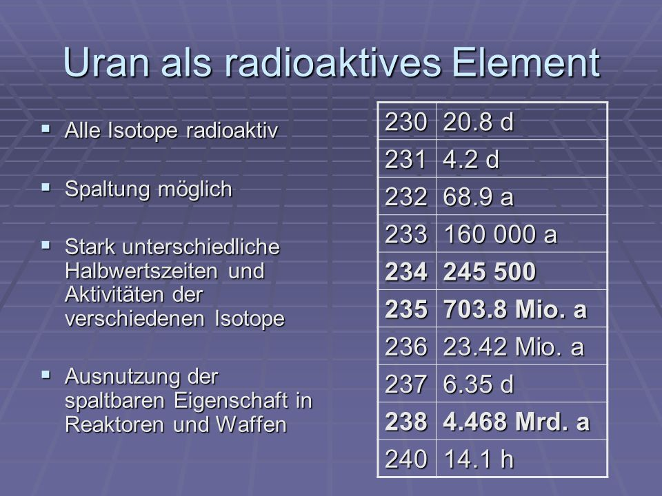 Uran als radioaktives Element