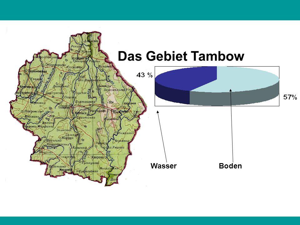Das Gebiet Tambow Wasser Boden