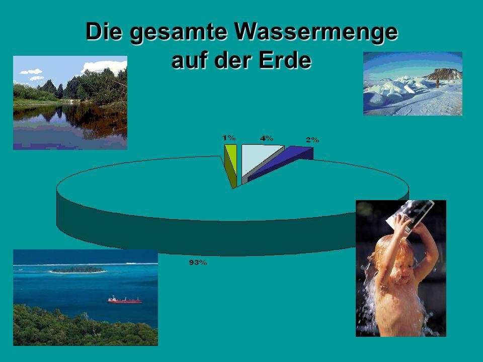 Die gesamte Wassermenge auf der Erde