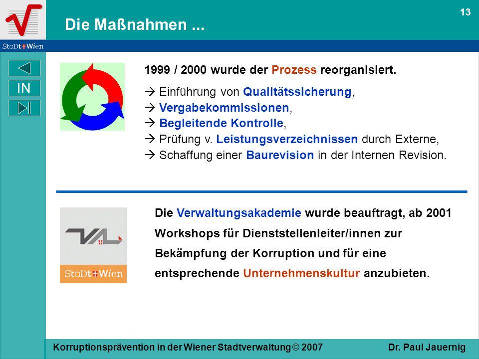 Die Maßnahmen ... 1999 / 2000 wurde der Prozess reorganisiert.