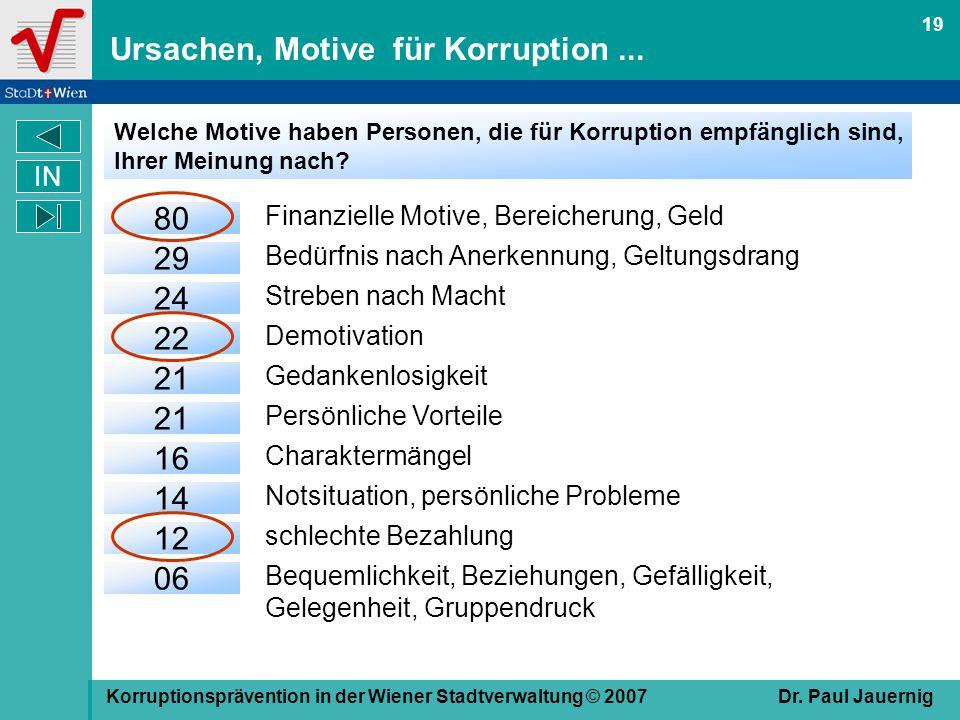 Ursachen, Motive für Korruption ...