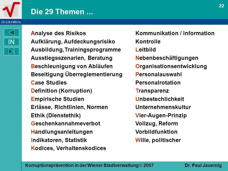 Die 29 Themen ... Analyse des Risikos Aufklärung, Aufdeckungsrisiko
