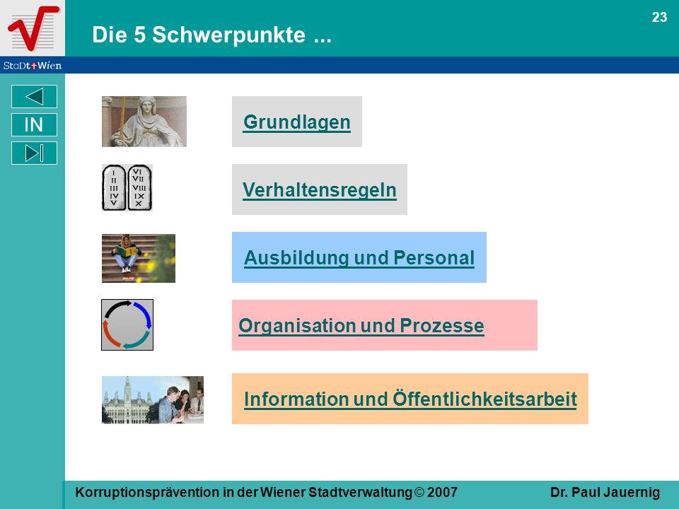 Ausbildung und Personal Information und Öffentlichkeitsarbeit