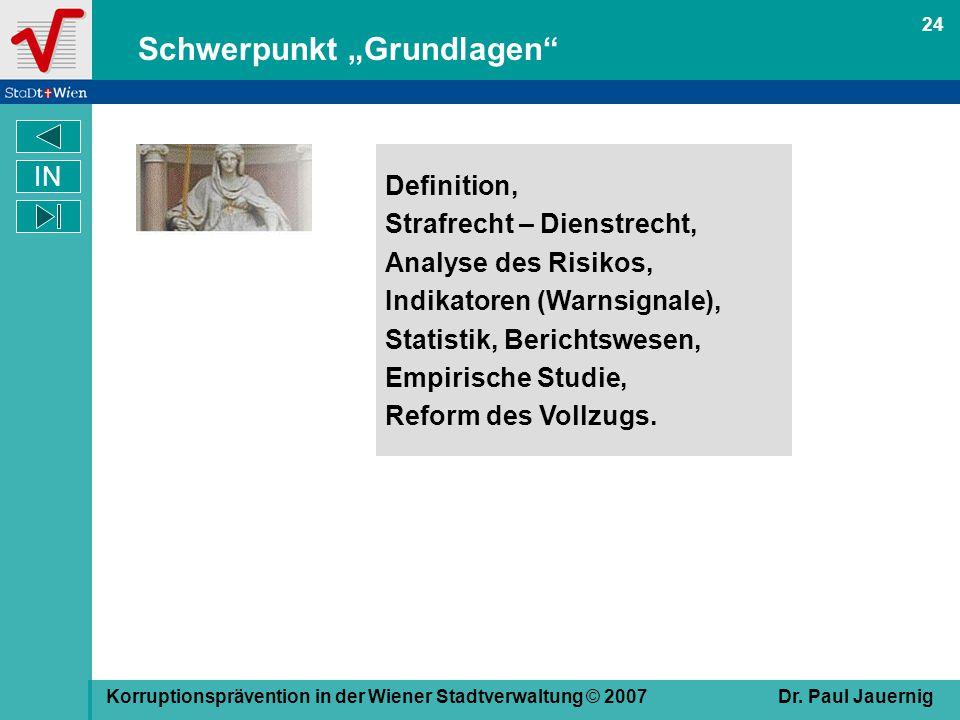"""Schwerpunkt """"Grundlagen"""