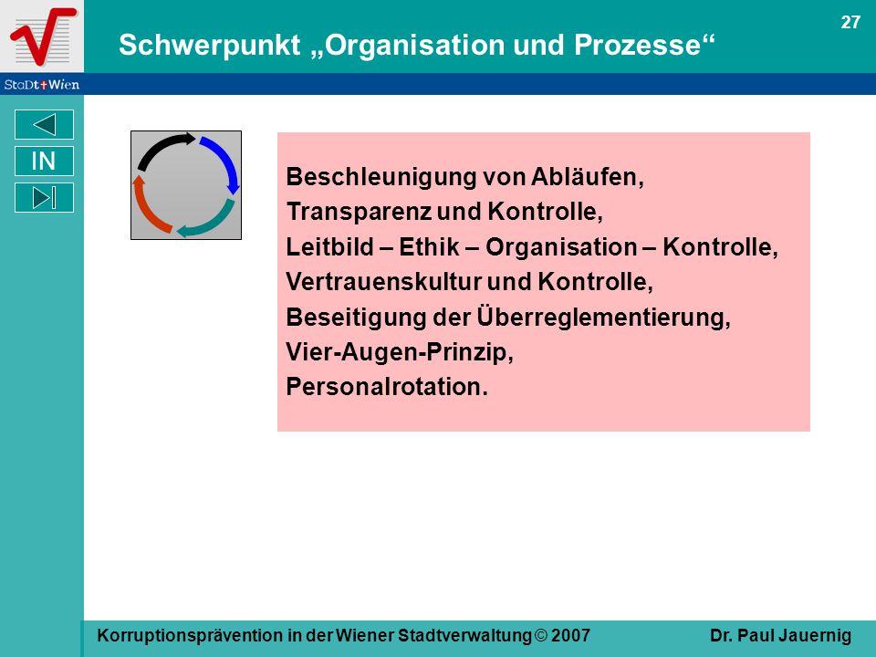 """Schwerpunkt """"Organisation und Prozesse"""