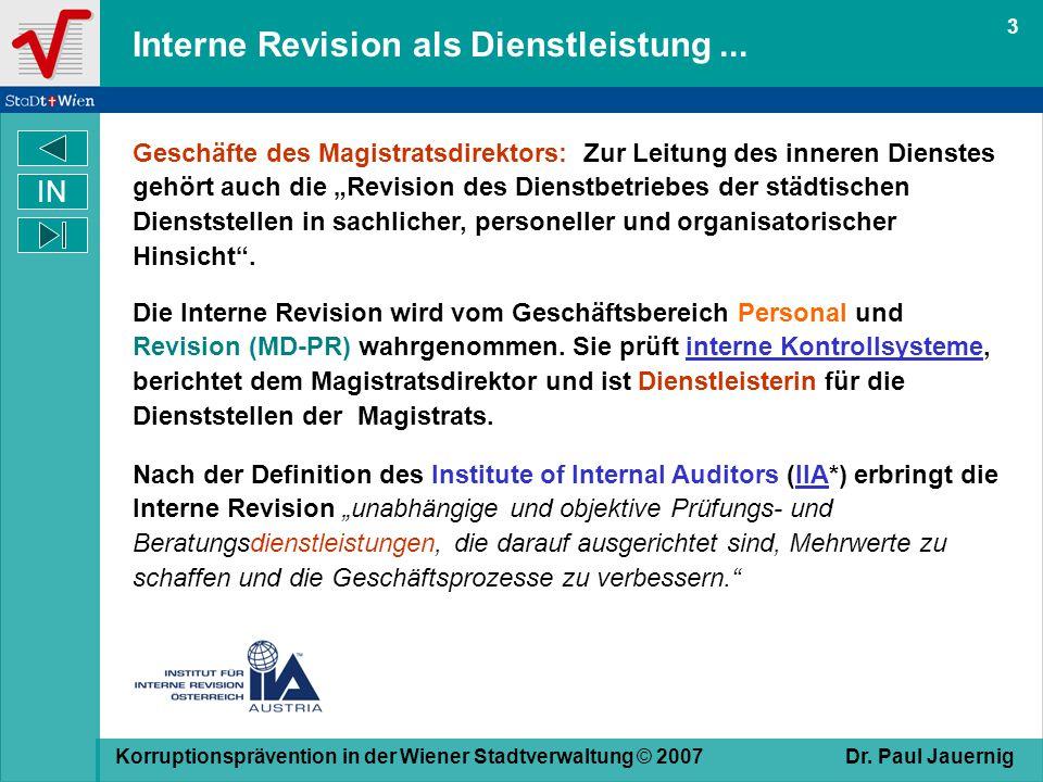 Interne Revision als Dienstleistung ...