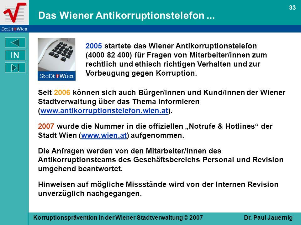 Das Wiener Antikorruptionstelefon ...