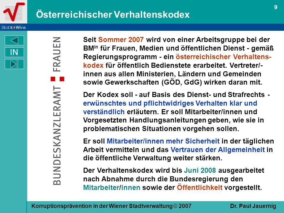 Österreichischer Verhaltenskodex
