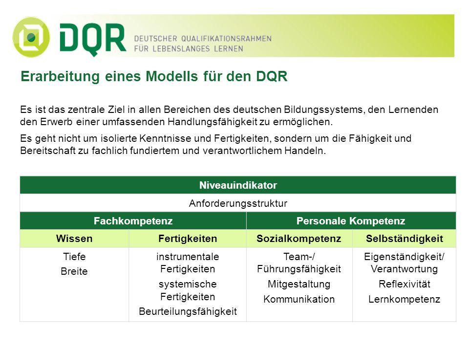 Erarbeitung eines Modells für den DQR