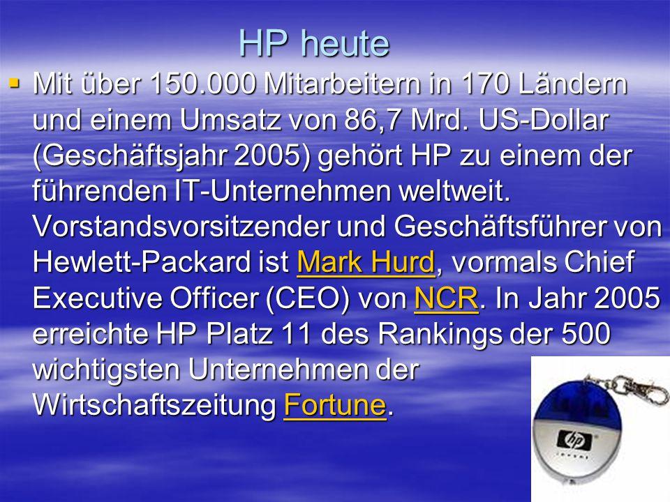 HP heute