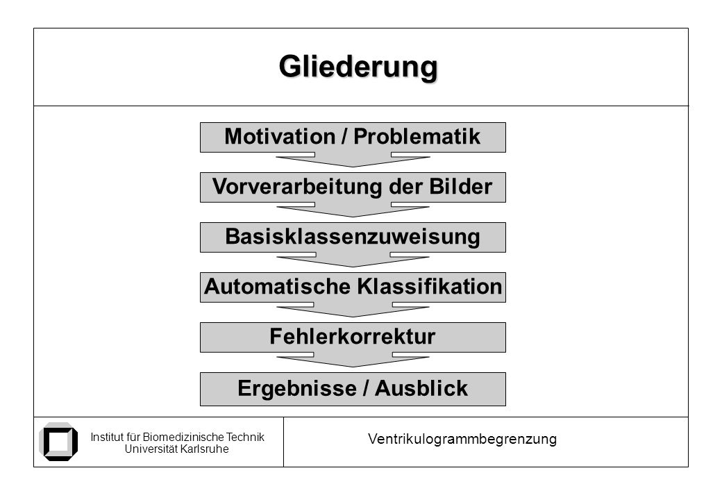 Gliederung Motivation / Problematik Vorverarbeitung der Bilder