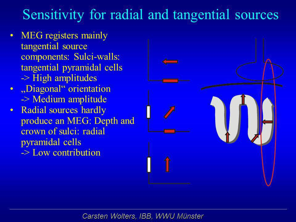 Sensitivity for radial and tangential sources
