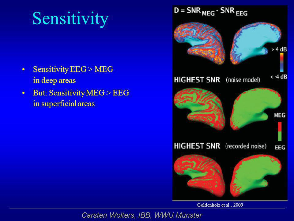 Sensitivity Sensitivity EEG > MEG in deep areas