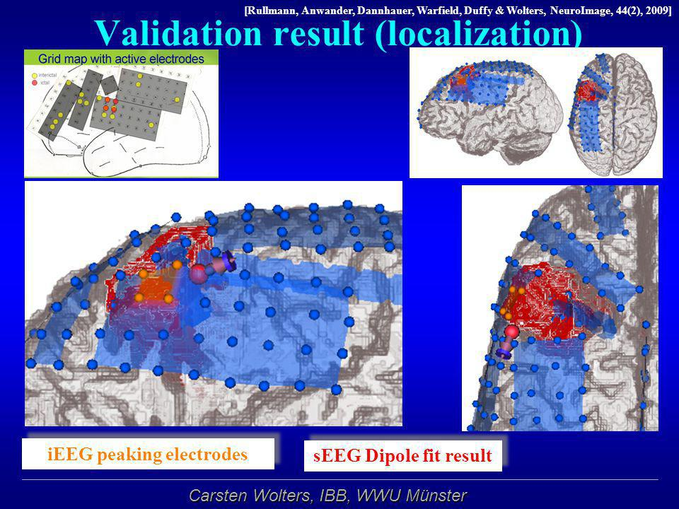 Validation result (localization)
