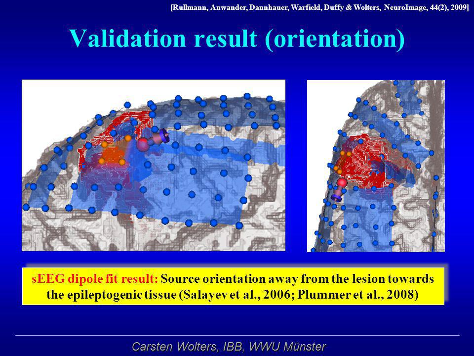 Validation result (orientation)