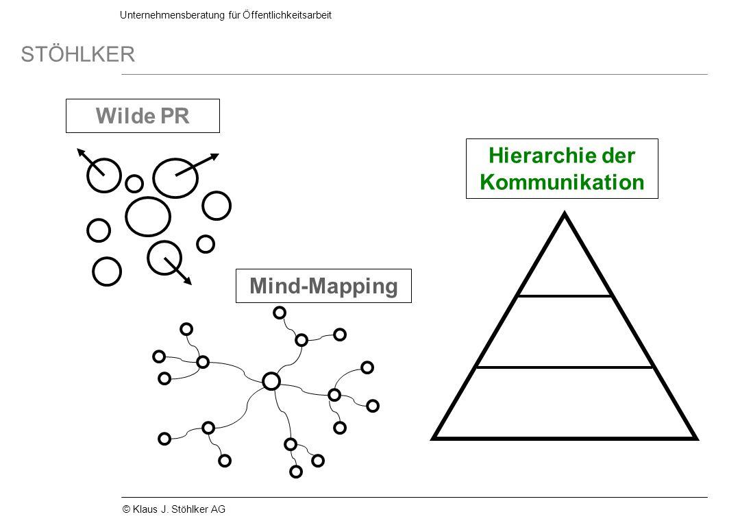 Hierarchie der Kommunikation