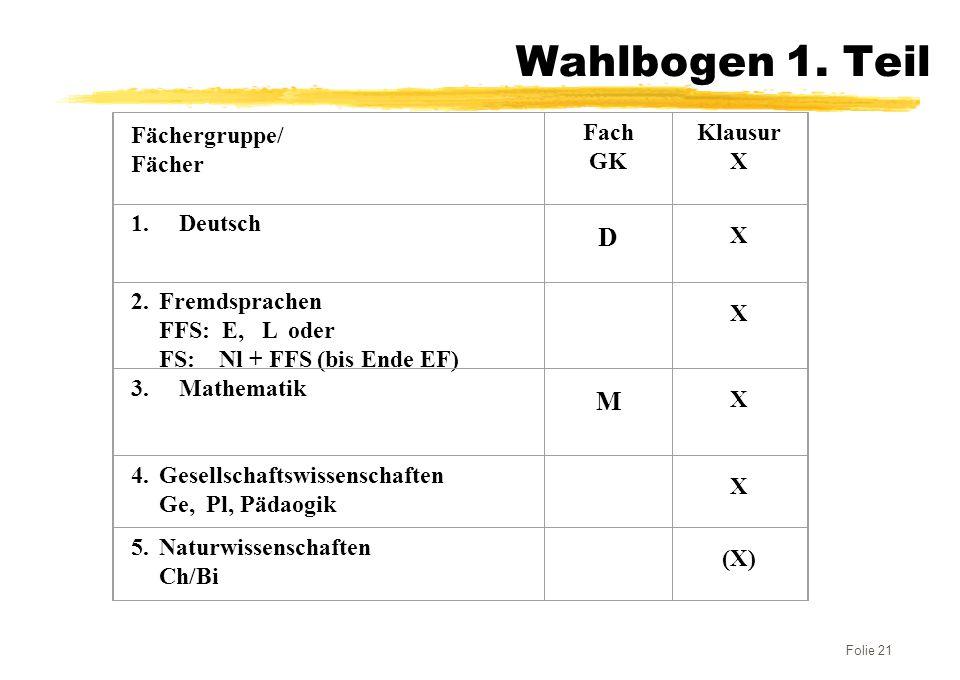 Wahlbogen 1. Teil D M Fächergruppe/ Fächer Fach GK Klausur X Deutsch X