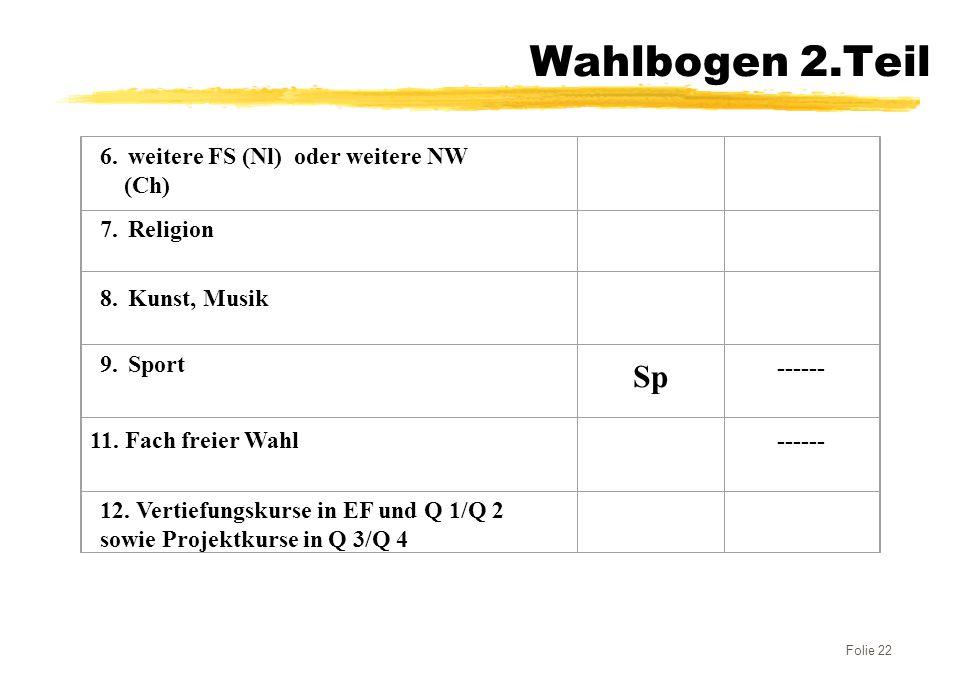 Wahlbogen 2.Teil Sp 6. weitere FS (Nl) oder weitere NW (Ch)