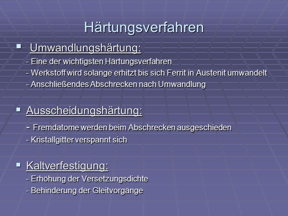 Härtungsverfahren Umwandlungshärtung: Ausscheidungshärtung: